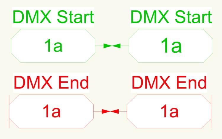 DMX NOTE